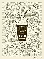 Voici tous les principaux styles de bière, avec des quaffs représentatifs pour chaque style.    Voyez comment chaque type de variété de bière est lié par l'ingrédient, la géographie et plus encore - parfait pour le nerd de la bière ou toute person...