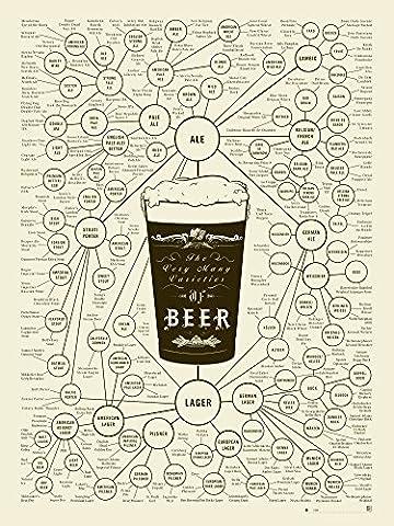 """Types de bière Poster - Le très nombreuses Variétés de bière par Tableau Pop Lab, ivoire, 18"""" x 24"""""""