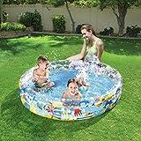 Limiz Aufblasbares Schwimmbecken Circular Planschbecken Baby Badewanne Sand Pool Ball Pool Kind Farbe 2-3 Personen