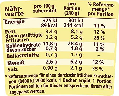 MAGGI 5 Minuten Terrine Nudeln: in Spinat-Rahm-Sauce, leckeres Fertiggericht, Instant-Bandnudeln, Eiernudeln mit Käse & Zwiebeln, 8er Pack (8 x 50 g)