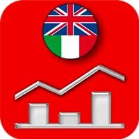 Business Dictionary English-Italian/Italian English Hoepli