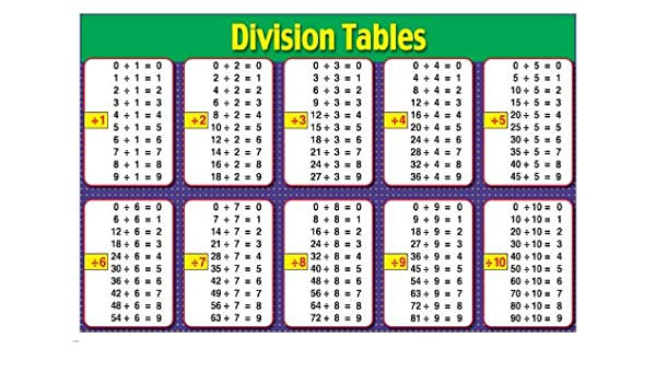 6 division table | mucho bene