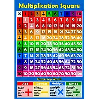 1 carr 10 times tables de multiplication tableau mural pour enfant ducatif calcul enfant - Logiciel educatif fr math tables multiplication ...