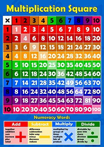 1 carr 10 times tables de multiplication tableau mural for Multiplication pour enfant