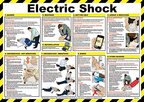 safety-first-aid-laminated-electric-shock-poster