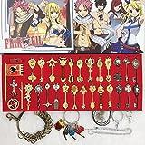 Sunkee New Fairy Tail cosplay llavero colgante en caja (Llavero A)