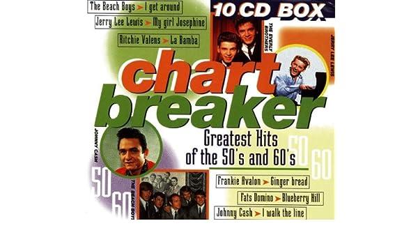 Chart Breaker Various Amazonde Musik