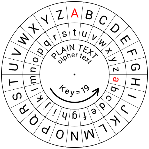 Cipher With Letters And Numbers