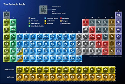 Periodic Table of Elements Stampa Artistica Poster - A5 A4 A3 A2 A1 A0 Dimensioni