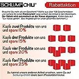 """Wichtelgeschenk Schlump-Chili """"Die scharfe Wichtelbox"""" inkl. Aua Aua Paste – limitierte Sonderedition - 7"""