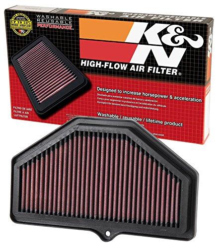 K&N SU-7504 Tauschluftfilter (Gsxr 750 Air Filter)