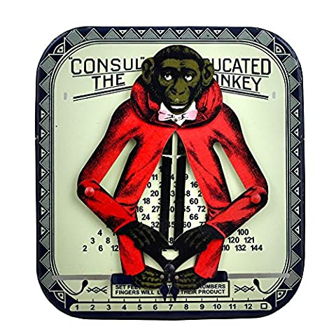 Vintage incroyable singe Multiplication Tin Toys Collectibles