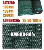 ITALFROM Rotolo Telone Ombreggiante Frangivista Verde Varie Misure per Rete Metallica (H150cmX50m)