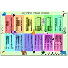 Poster table multiplication for Multiplication table to 99