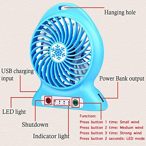 GCBTECH mini ventilatore Folded portatile, ricaricabile tramite batterie portatili, Notebook, prese USB fisse e portatili, 3 Velocità di Ventilazione, per passeggino da salotto Ufficio e Viaggio - bia Blau