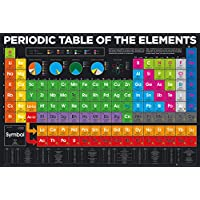 GB eye LTD, Periodic Table, Elements, Maxi Poster 61x91.5cm, Wood, Various, 65 x 3.5 x 3.5 cm
