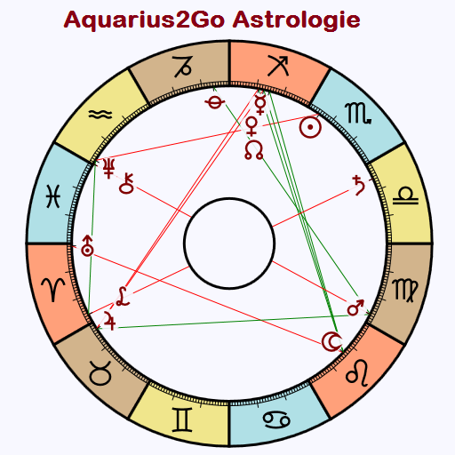 Aquarius2Go Astrologie