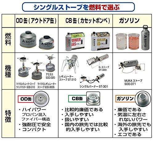 61L0d1minoL - SOTO SOD-700-07 Fuel Bottle for Muka Stove 0.7 Litres Silver