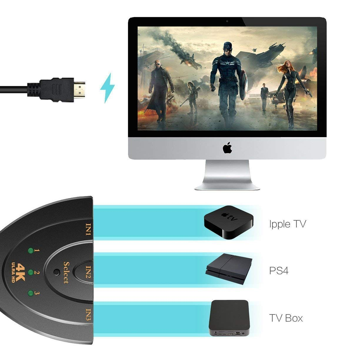 SSB HDMI Switcher 4K,3 Port Switch with Pigtail HDMI Cable, Supports ...