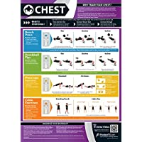 Chest Exercise Gym Poster | Full Chest Workout | Improves Strength Training | Laminated Gym and Home Poster with Online Video Training Support | Size - 594mm x 420mm (A2) | Improves Personal Fitness!