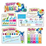 Discover Music Bulletin Board Set