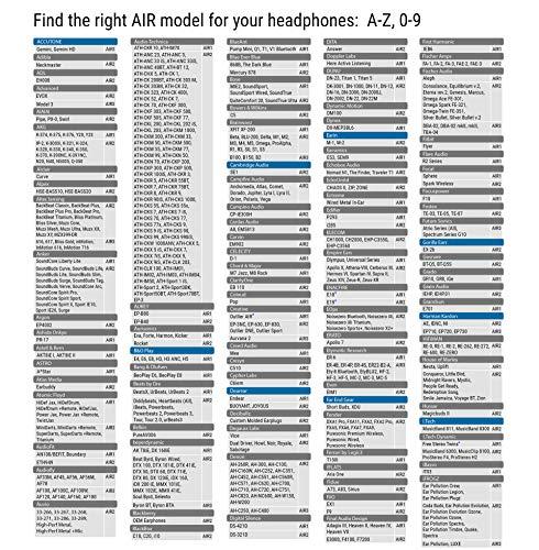 INΛIRS AIR1 (L) – 5 Paar effektive Noise Cancelling In Ear Schaum Aufsätze – Klare Höhen und natürlicher Klang – Satter Bass – Silikon Ersatz Ohrpolster für Ohrstöpsel, Ohrhörer Aufsatz & Kopfhörer Memory Foam Tips - 4