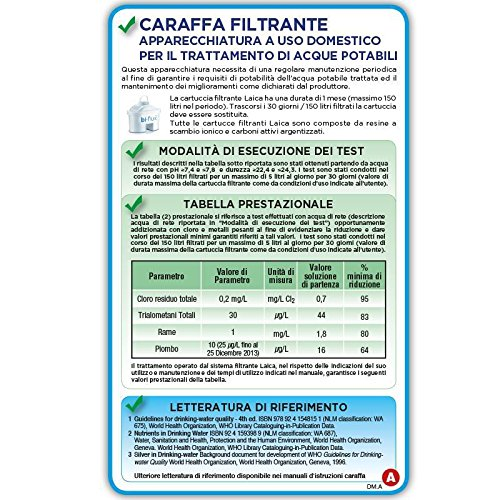 confronta il prezzo Laica F12M Bi-Flux Cartucce filtranti per il trattamento dell'acqua, confezione da 12 cartucce miglior prezzo