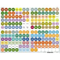 doTerra Essential Oils Bottle Cap Stickers (All) by doTERRA preisvergleich bei billige-tabletten.eu
