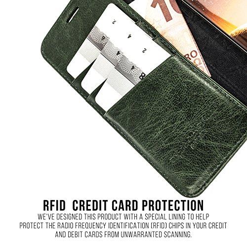 SOYN XPERIA XZ Étui Portefeuille, QIOTTI Folio Wallet Case avec[ RFID Blocking Protection ] [ Fonction Présentoir ] [ 3 Card Slots ] [ Magnetic Hidden Closure ] [ Faux cuir éco de qualité supérieure ] VERT