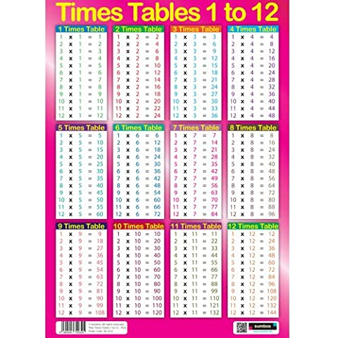 Sumbox Educational Times Tables Maths Poster Wall Chart - Pink