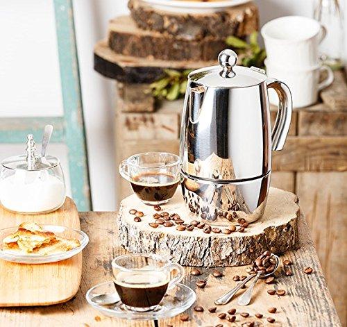Mejores Cafeteras Bra