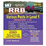 RRC Indian Railways