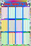 laminated educational times tables maths sums Childs poster wall chart - 1 to 12 | CHILDREN NUMERACY POSTER