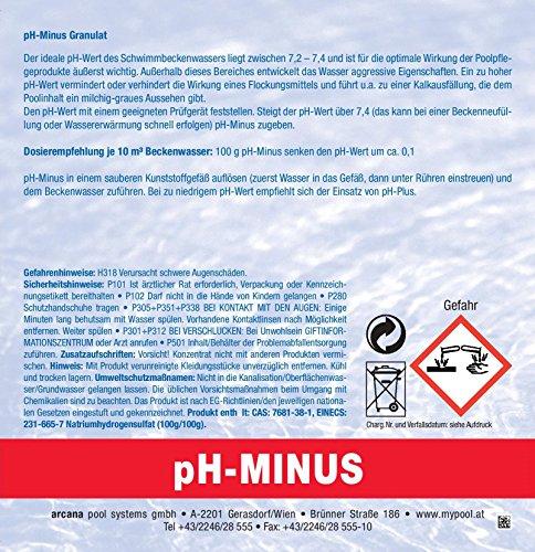 pH-Minus Granulat 1,5kg Preis/kg nur 2,99 € - 2
