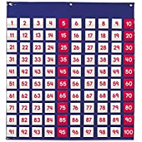 Learning Resources- Hundred Pocket Chart Panel de Cien Bolsillos, Color (LER2208)