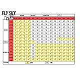 Flysky X6B Mini Empfänger... Ansicht