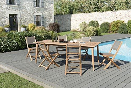 Table jardin textilène