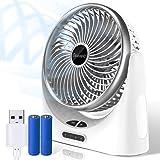 OCOOPA Ventilateur de table silencieux - USB avec batterie rechargeable de 4000 mAh - Lumière LED mobile - 3 niveaux - Fan pe