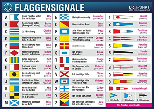 Aufkleber Flaggensignale: Flaggensignale nach dem International Code of Signals (ICS)