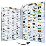 Bucketlist Map Poster Rubbelkarte - 50 Dinge, die man im
