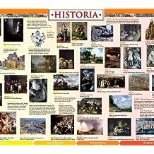 History Timeline: Art (Historia Timelines)