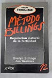 MÉTODO BILLINGS. Regulacion natural de la fertilidad