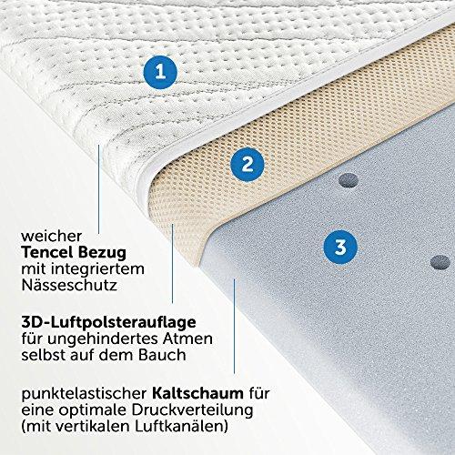 Alvi Colchón para capazo   TENCEL® & Dry   75x33 cm / Funda antihumedad / Espuma perforada / Cámara de aire 3D / Hipoalergénico / Sin sustancias nocivas