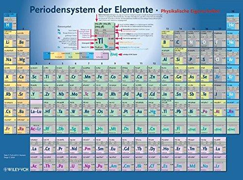 Preisvergleich Produktbild Periodensystem der Elemente