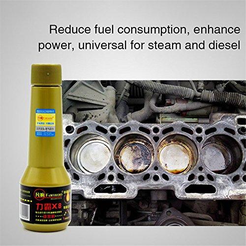 Ansaug-System-Reiniger-Diesel-Ansaugsystemreiniger-AdditivAutomobil-Allgemein-Benzin-Additiv-Diesel-Kraftstoff-Diesel-Kraftstoff-Kraftstoff-Kohlenstoff-Reinigungsmittel-Kraftstoff-Additiv30ml