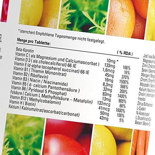 Basis-Formel Aktivamed Premium Multivitamin + Multimineral – 180 Tabletten hochdosiert. – 2 Monatspackung- Über 32 Vitamine, Mineralien & Spurenelemente inkl. komplettem B-Komplex in einem Produkt. Mit Metafolin