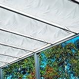 Beckmann TRF Schattier-Set für Terrassen-Überdachung Trend Größe 2 Anthrazit