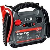APA 16540 Powerpak met compressor, 18 bar