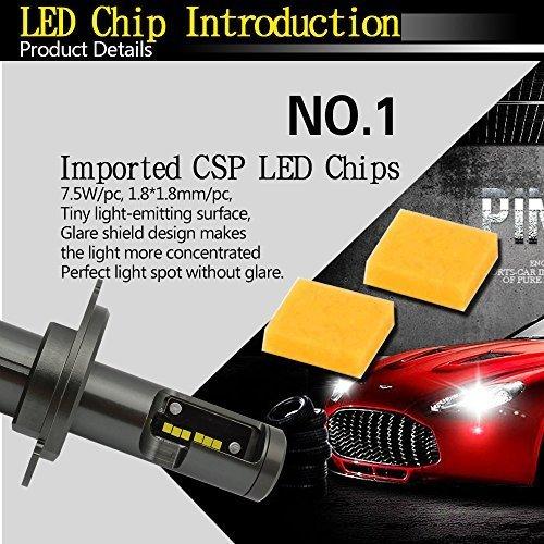 KATUR 2pcs 9012/HIR2 30W LED Headlight Conversion Kit COB CSP LED