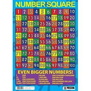 Sumbox Poster éducatif avec chiffres carrés